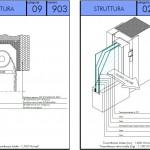 Trasmittanza progettuale chiusure trasparenti