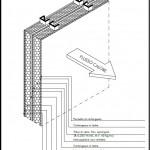 Trasmittanza progettuale tavolato interno locale riscaldato/locale non riscaldato